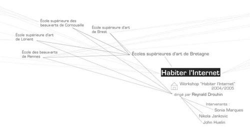 habiterinternet.jpg